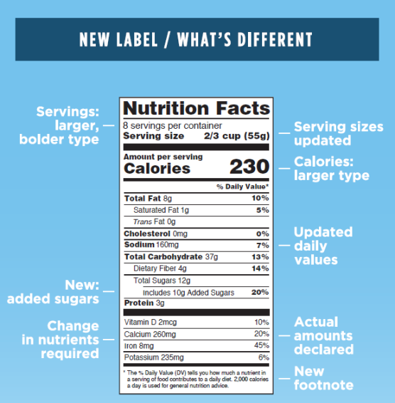 nutrition-label-example-2.png