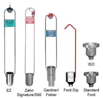Why Efflux Cups Should not be Used for Process Control